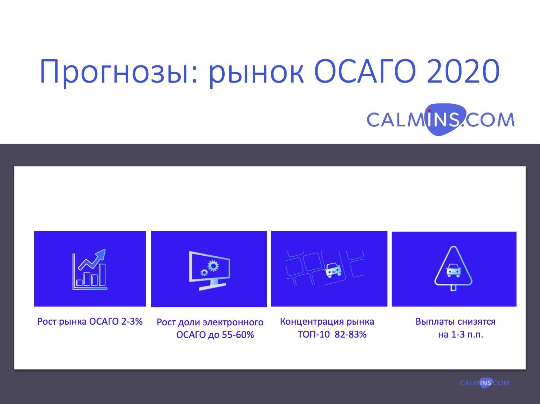 Рынок страхования ОСАГО в 1 полугодии 2020: анализ, тренды и прогнозы