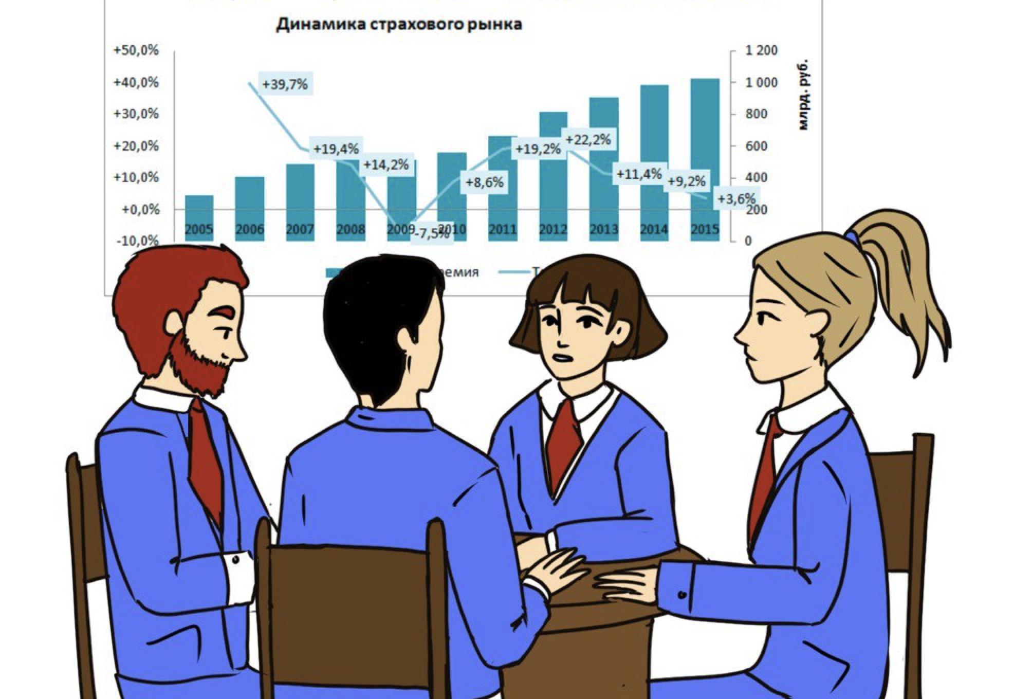 Рейтинг страховых компаний от Эксперт РА: краткая инструкция к применению
