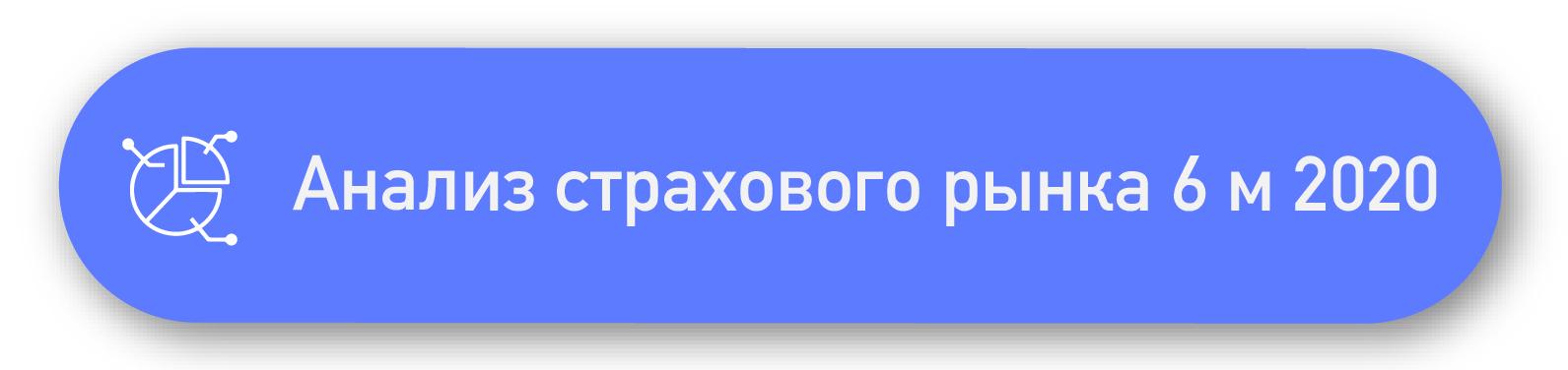 Анализ страхового рынка России 1 полугодие 2020 года