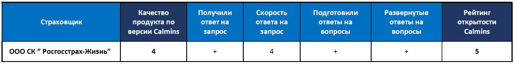 """Банковский НСЖ:разбираем на """"винтики и шпунтики"""""""