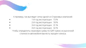 КАСКО страхование с опцией GAP