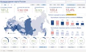 Итоги 2020 года по КАСКО и транспортного в России