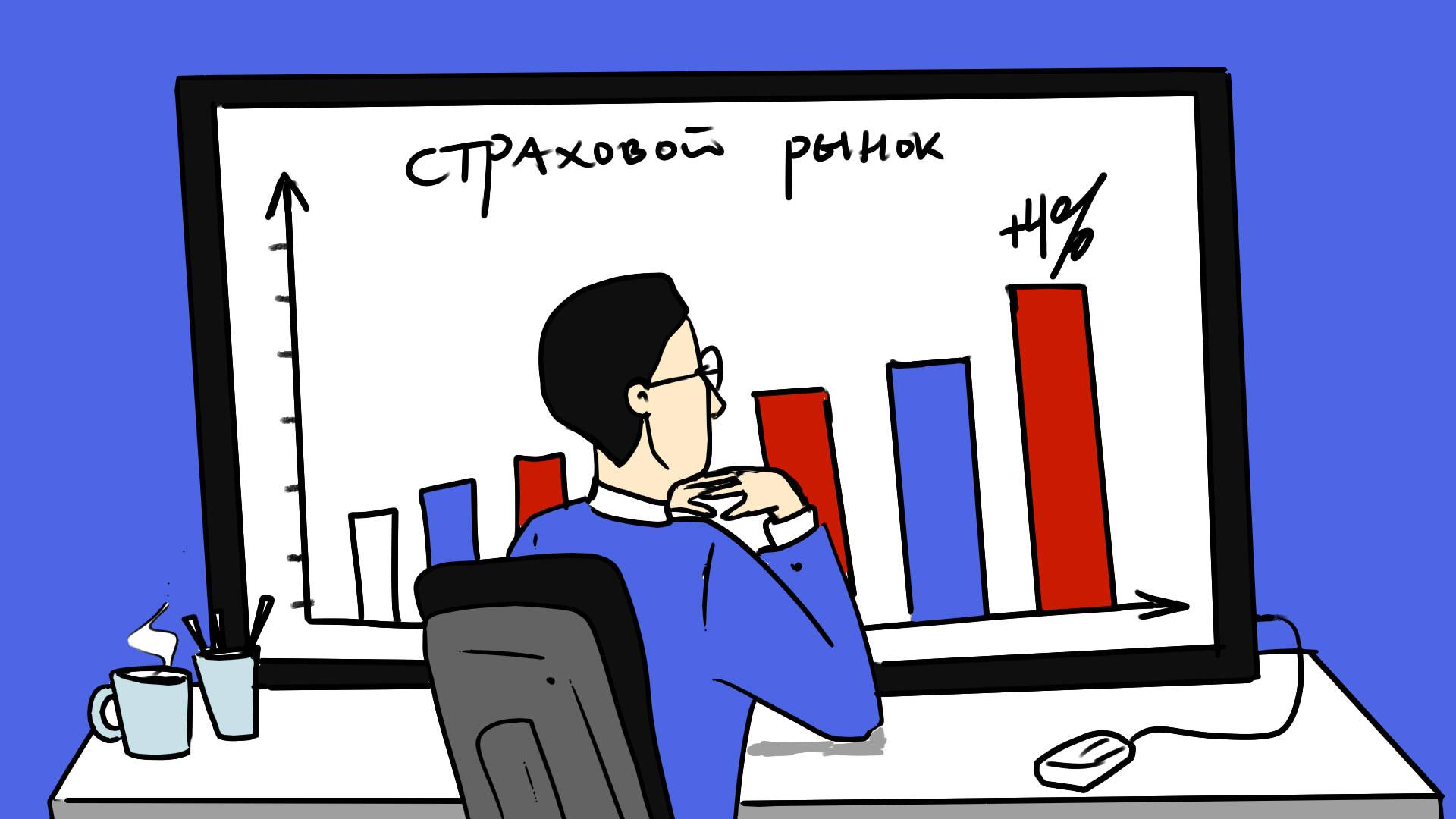 Страхование сегодня: итоги 2020 года по данным ЦБ РФ от эксперта Зубца А.Н.