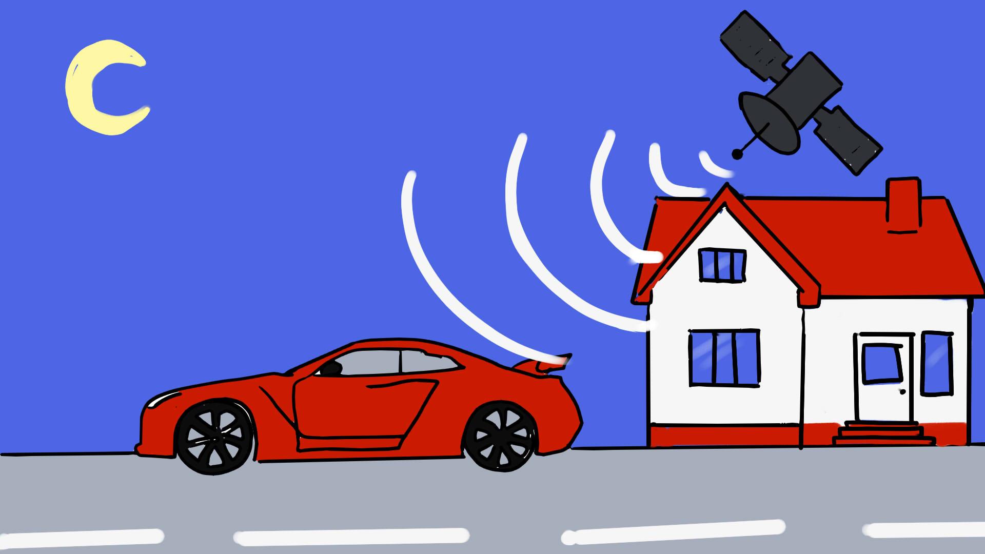 Автотелематика: а я машину по движению узнаю