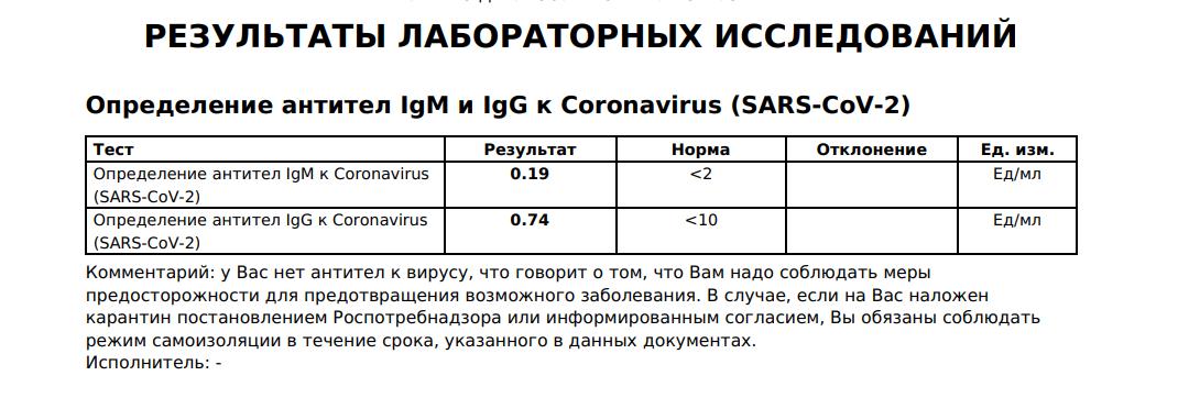 Кровь на антитела на коронавирус
