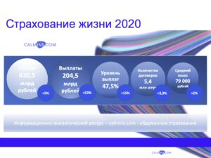 Страхование жизни 2020