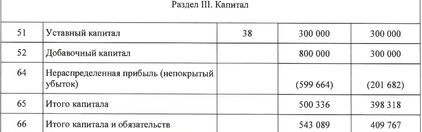 Финансовая отчетность за год, закончившийся 31 декабря 2020 года